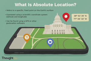 Absolute location refers to a specific, fixed point on the Earth's surface