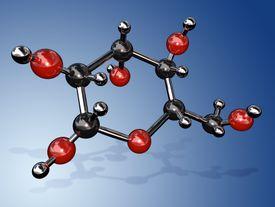Molecular structure of glucose