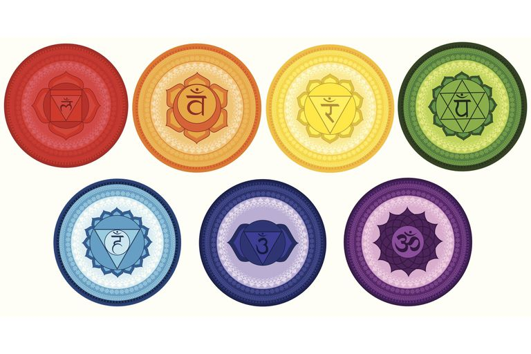 Learn About The Spin Of Your Chakras