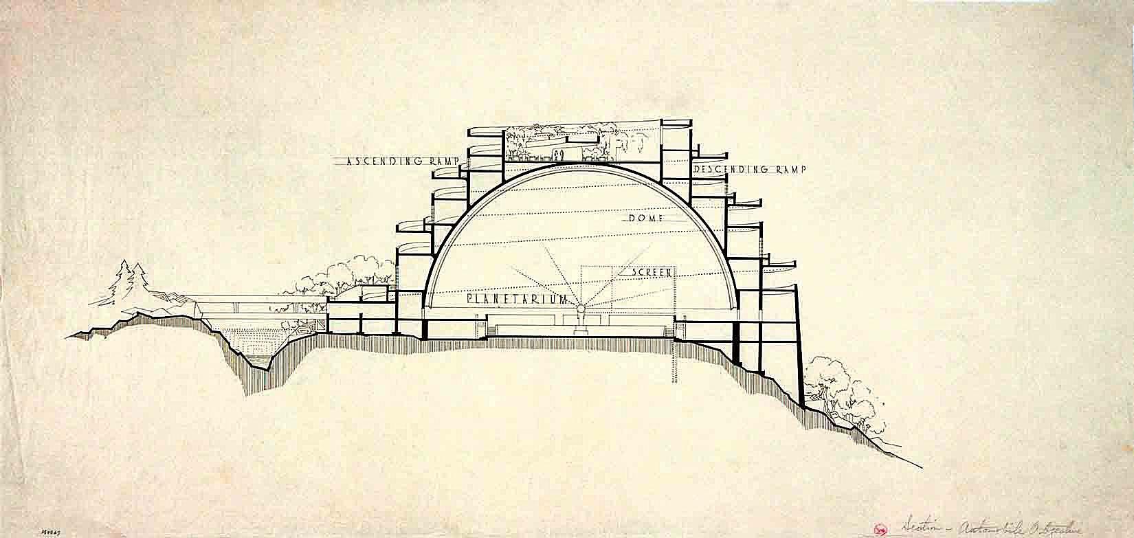 Gordon Strong Automobile Objective and Planetarium