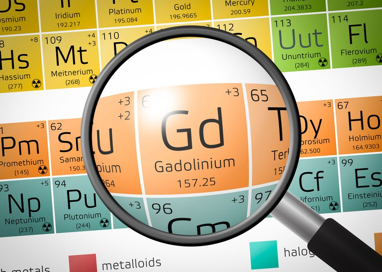 Element of Gadolinium with magnifying glass