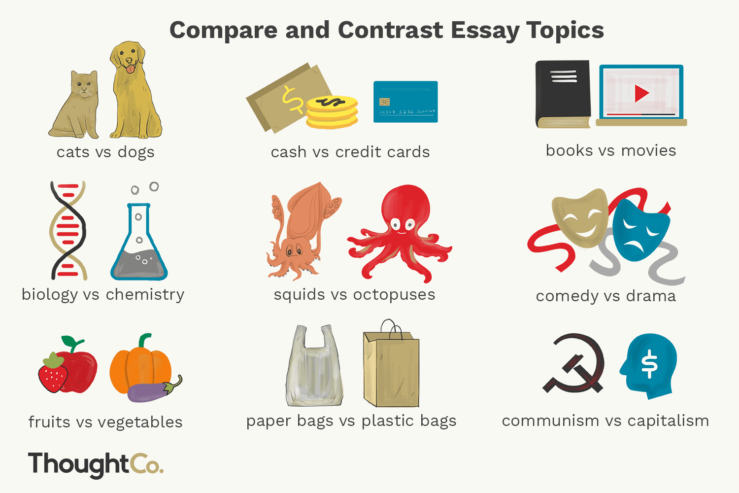 Using a Venn Diagram for a Compare and Contrast Essay  Compare And Contrast Essay Topics