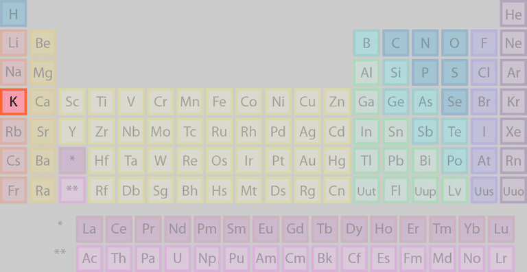 Where is potassium found on the periodic table urtaz