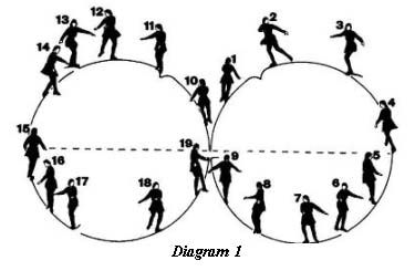 the figure skating waltz eight Diagram for Cell
