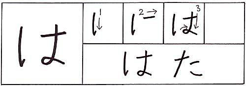 how to write the hiragana ha character