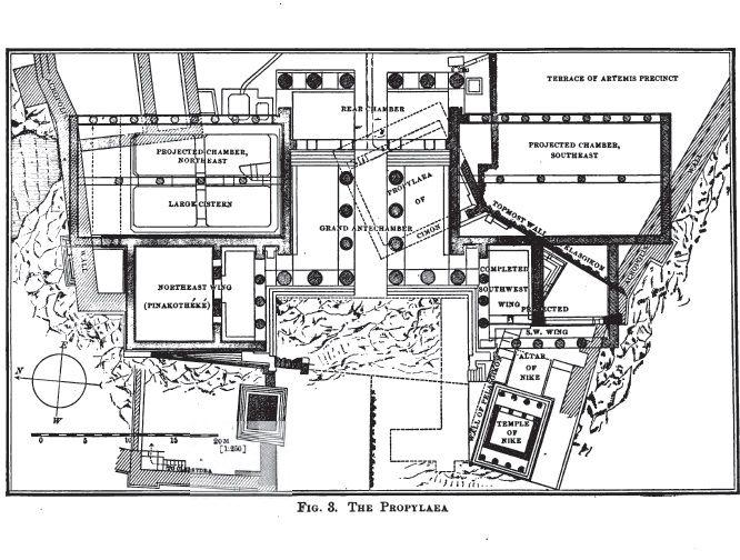 Propylaea Plan