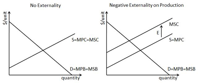 Neg-Ext-Prod-2.png