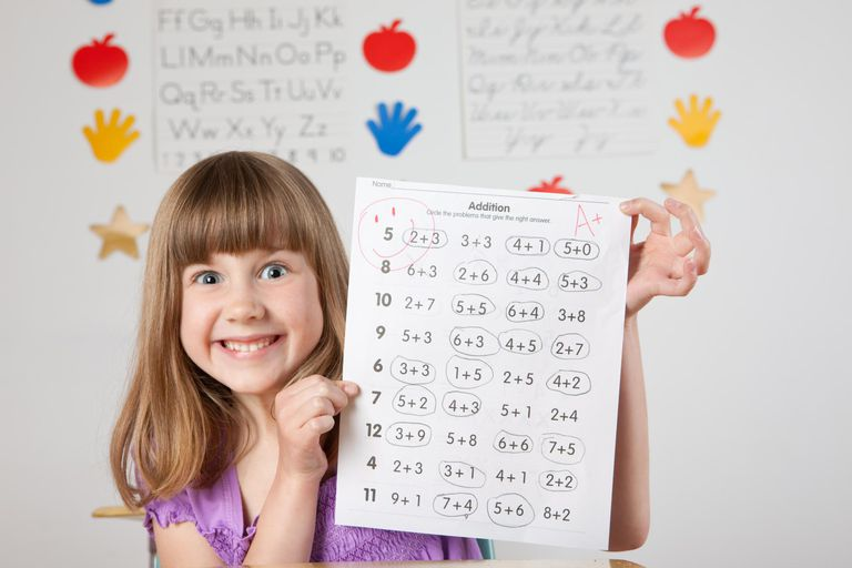 girl holding up A+ on math test