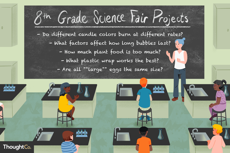 8th Grade Science Fair Project Ideas