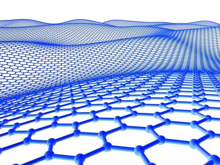 Graphene consists of a sheet of carbon atoms arranged in hexagonal patterns.