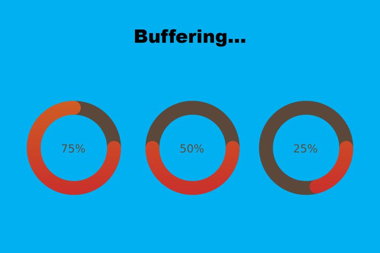 An Explanation of Buffering in C++