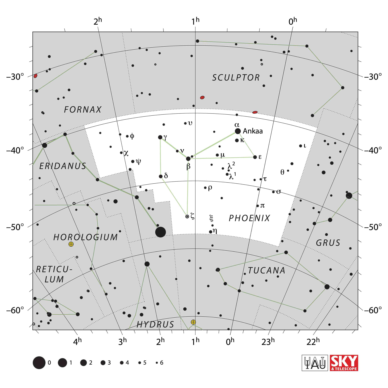 Constellation Phoenix chart