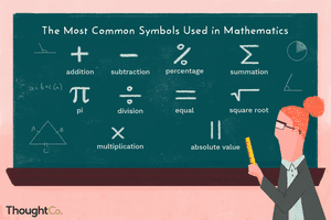 Math symbols and what they mean