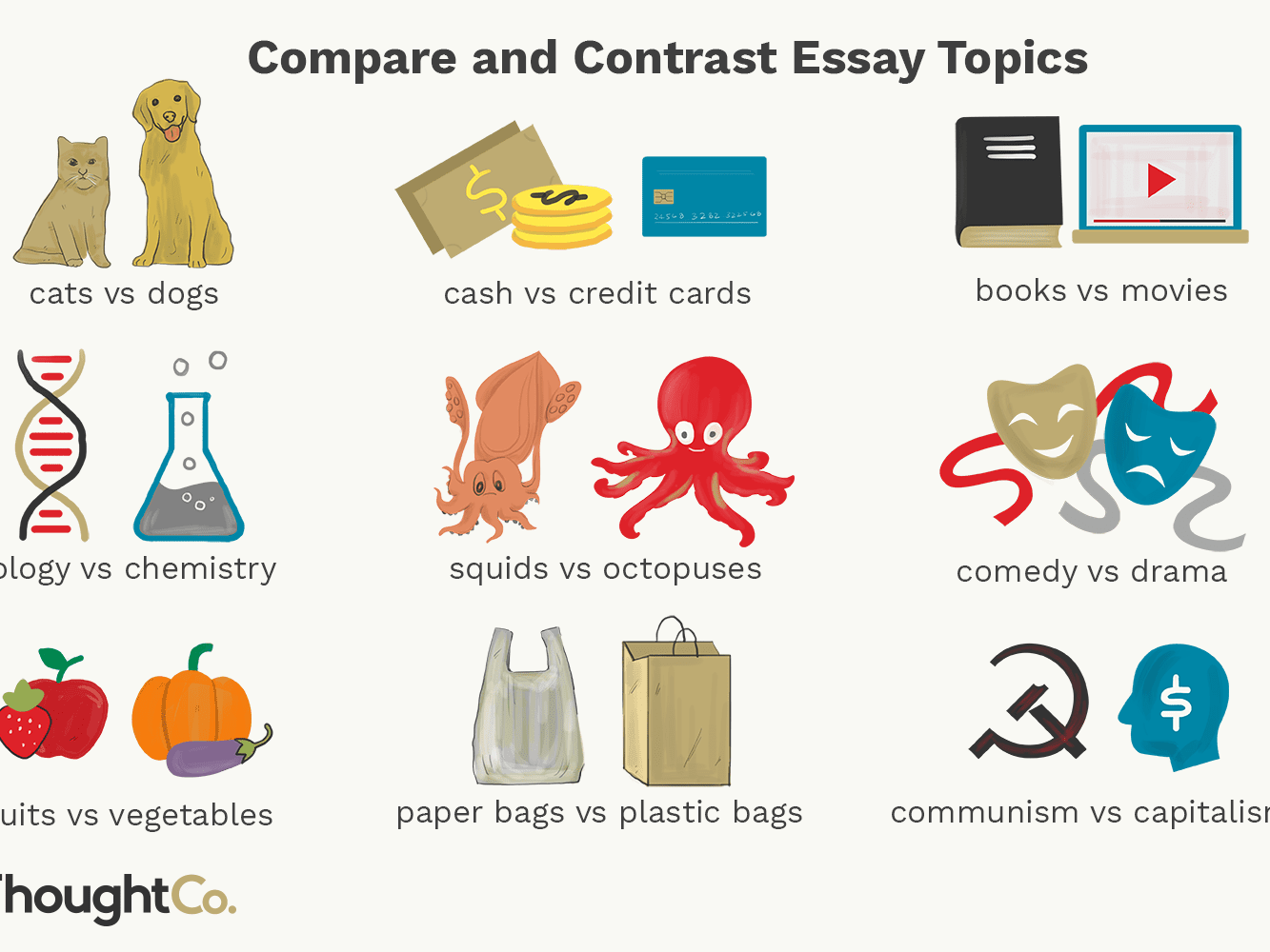 Compare And Contrast Essay For Kids