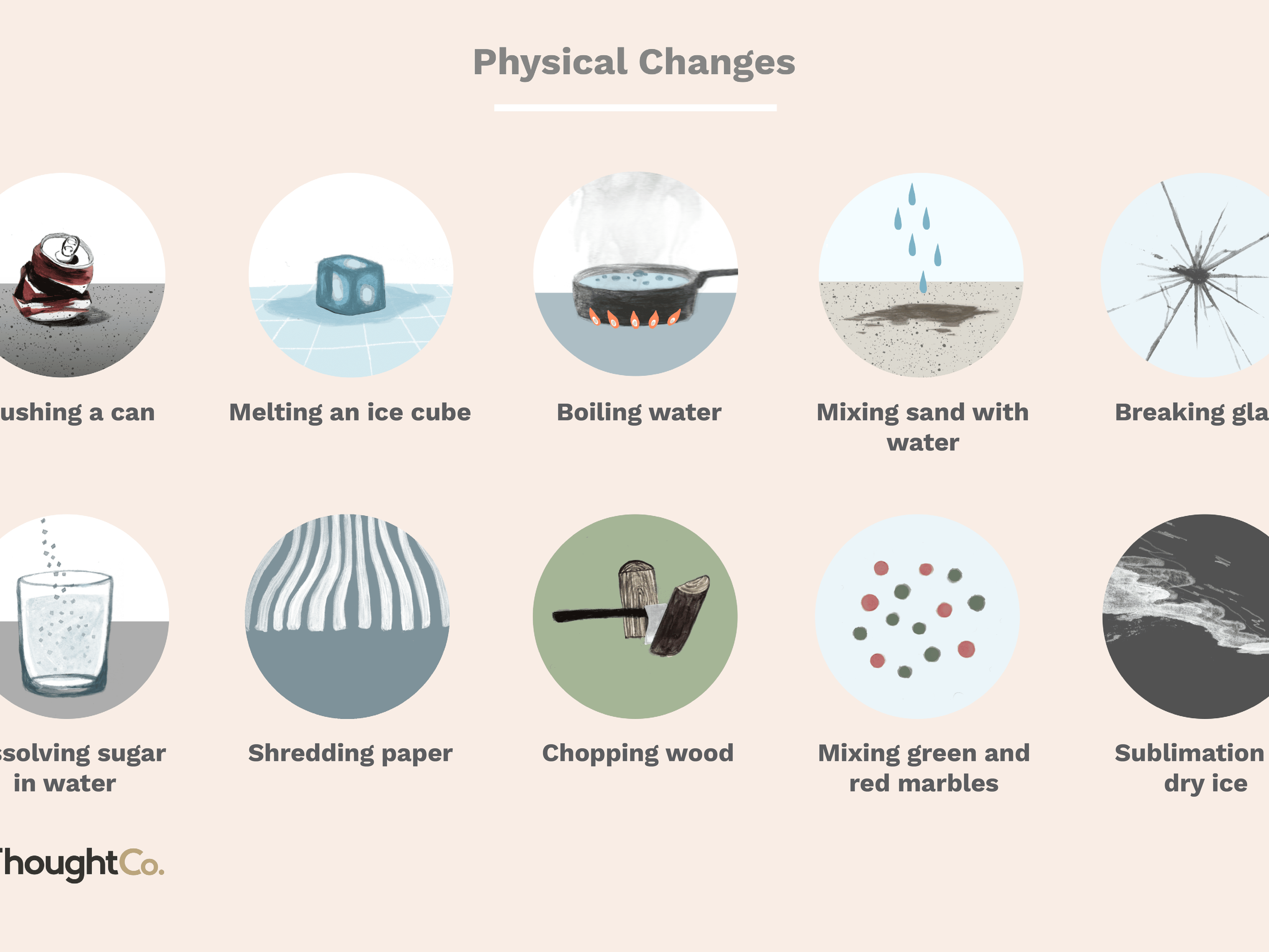 Examples of physical changes and chemical changes.