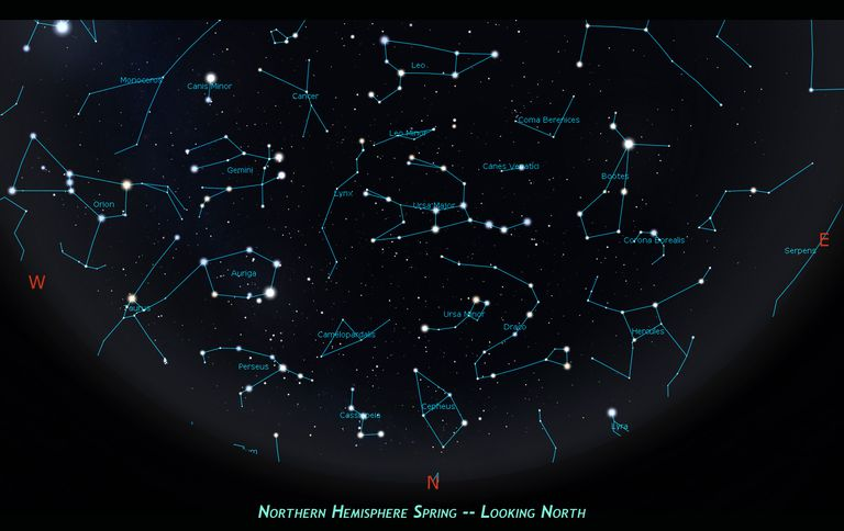 Constellations of northern hemisphere spring.