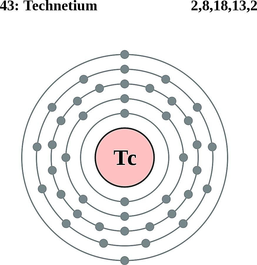 This diagram of a technetium atom shows the electron shell.