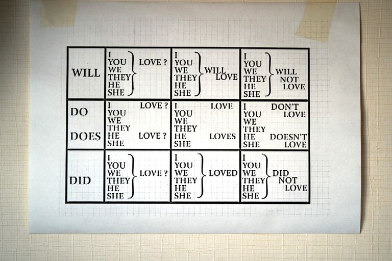 "A chart featuring many helping verb conjugations with the verb ""love"""