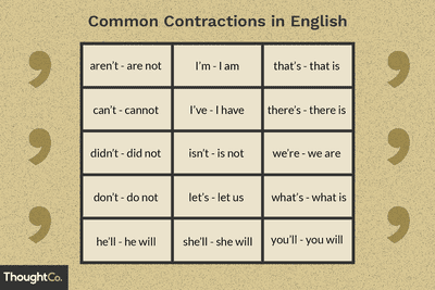 Definition and Examples of Dummy Words in English