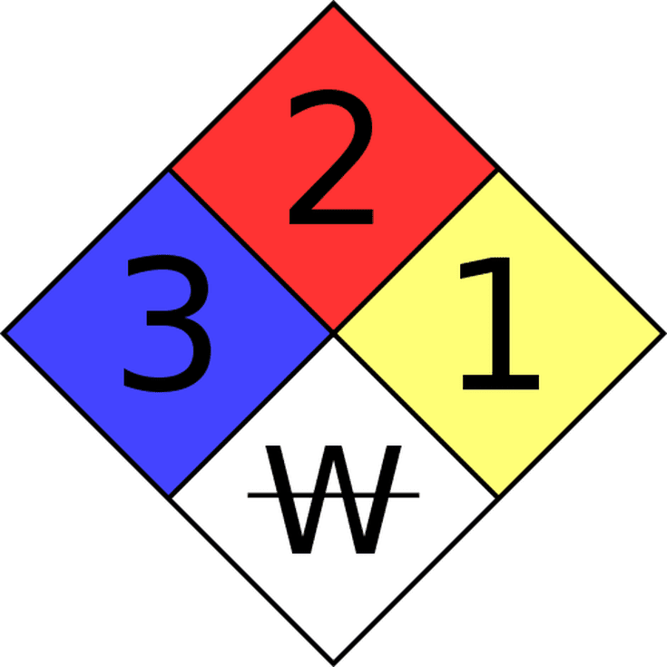 What Is Nfpa 704 Or The Fire Diamond