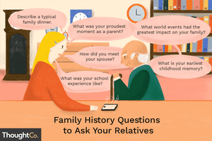 A teenage girl and her grandfather sit at a table with a recording device between them. The girl is asking questions about family history, including