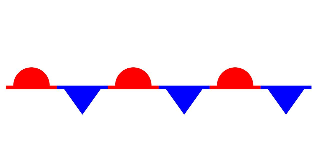 Weather front symbol showing heat and cold.