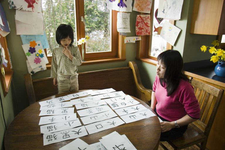 Woman and young girl studying Mandarin Chinese character