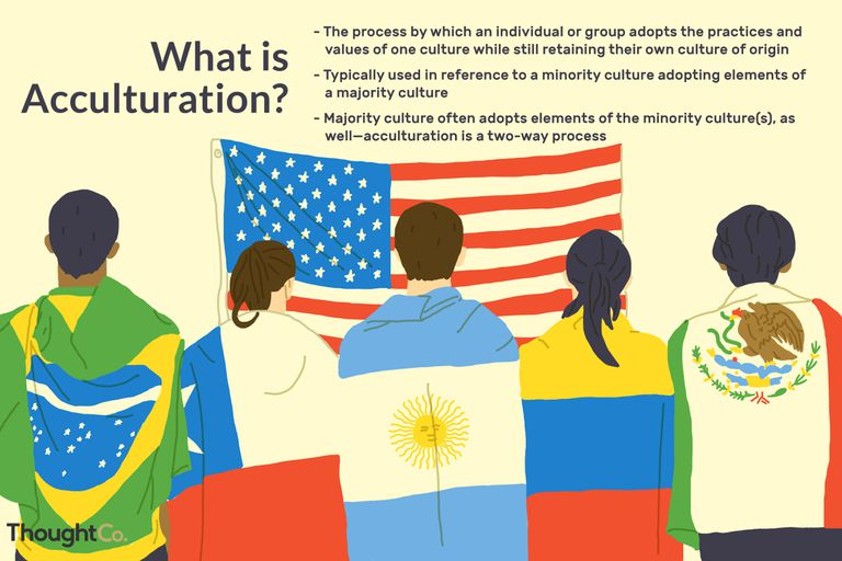 What is acculturation?