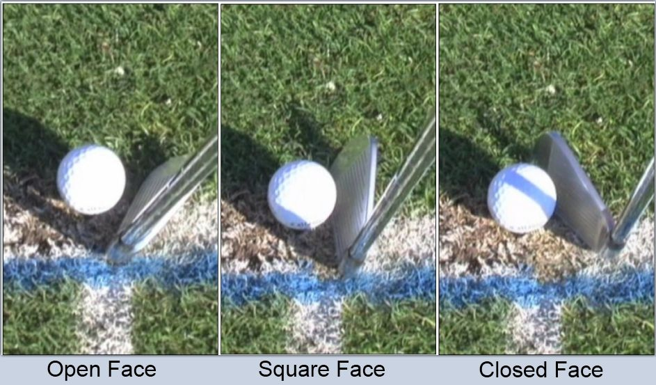 Explaining the 'Open Face' (or 'Open Clubface') in Golf