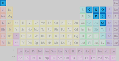 Nonmetals Definition And Properties