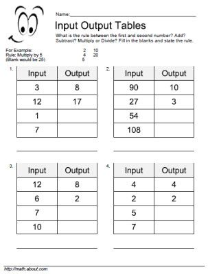 Roman numeral worksheets with answers input output table worksheets for basic operations ibookread ePUb