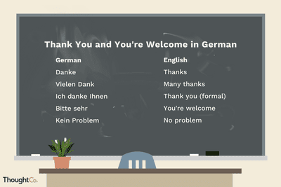 How to write a letter in german format and language how to say thank you and youre welcome in german m4hsunfo