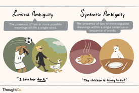 Lexical ambiguity definition: the presence of two or more possible meanings within a single word. Syntactic ambiguity definition: The presence of two or more possible meanings within a single sentence or sequence of words