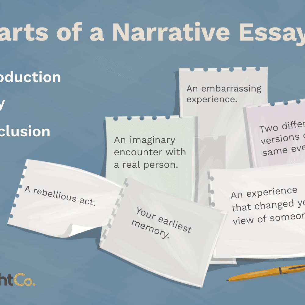 Techniques of writing a narrative essay cheap dissertation results ghostwriters service uk