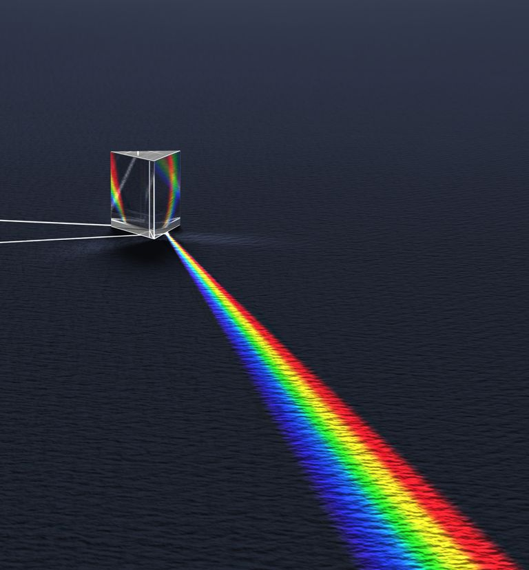 A spectrum is a set of wavelengths of light or electromagnetic radiation.