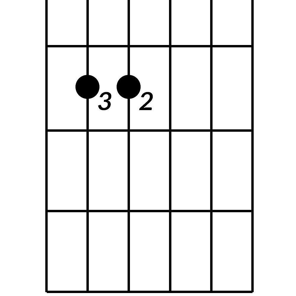 8 Basic Guitar Chords You Need To Learn