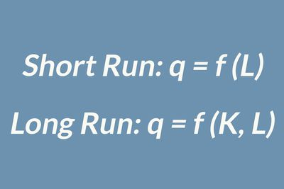 difference between law of variable proportion and returns to scale