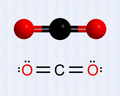 Electron Domain Definition And Vsepr Theory