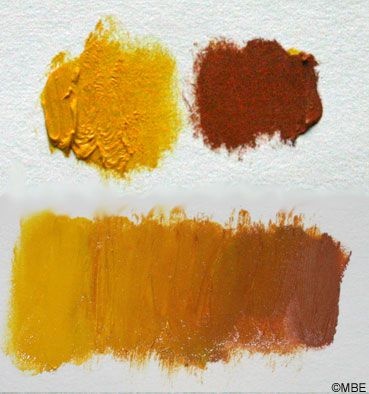 Blending Paint Colors