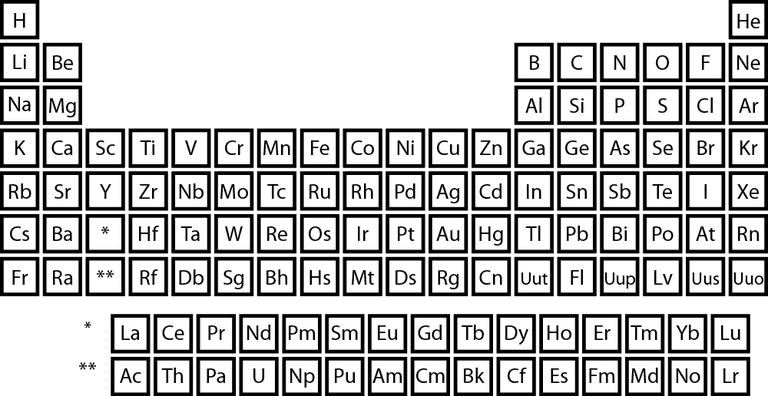 Download and print periodic tables this periodic table contains only the element symbols urtaz Images