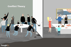 An illustration of conflict theory