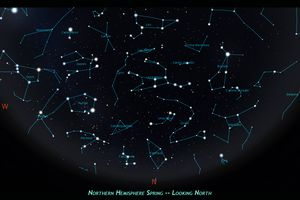 Constellations of northern hemisphere spring.