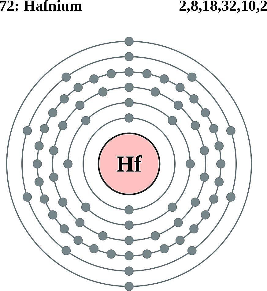 This diagram of a hafnium atom shows the electron shell.
