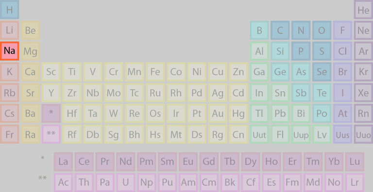 Where Is Sodium Found On The Periodic Table