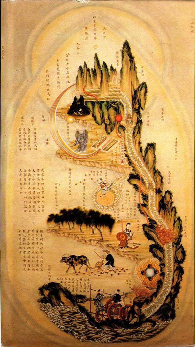 Taoism Symbols Dragon: 8 Important Taoist Visual Symbols