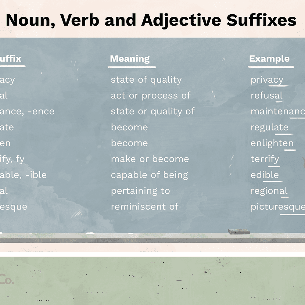26 Common Suffixes in English (With Examples)