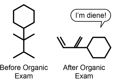 organic chemistry research ideas