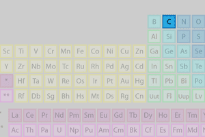 Carbon's location on the periodic table of the elements.
