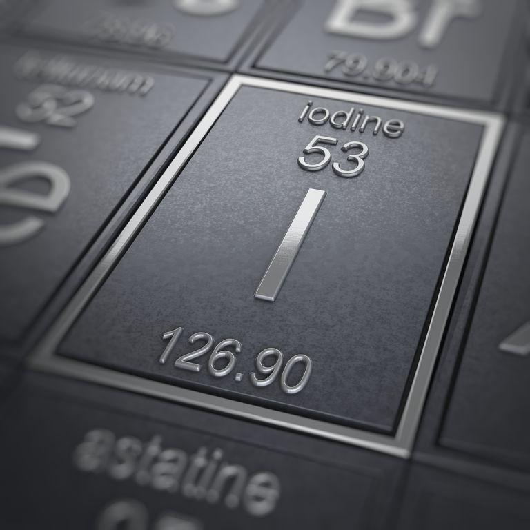 Iodine Element Facts Periodic Table