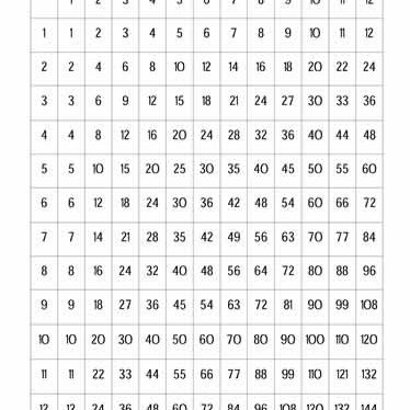 Free Times Tables Worksheets